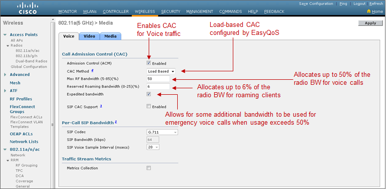 Chapter 10: WLAN QoS Design — EasyQoS 1 6 latest documentation